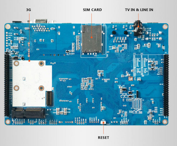 Merrii A31 Hummingbird Development Board